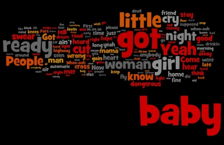 kingking_lyrics_wordle
